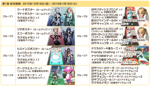 ARKS Cafe Item Lineup 1