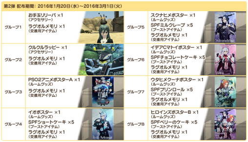 ARKS Cafe Item Lineup 2