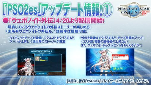PSO2es Chip Weaponoid May