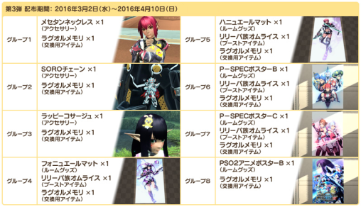ARKS Cafe Item Lineup 3